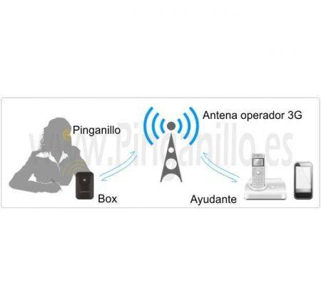 Pinganillo 3G